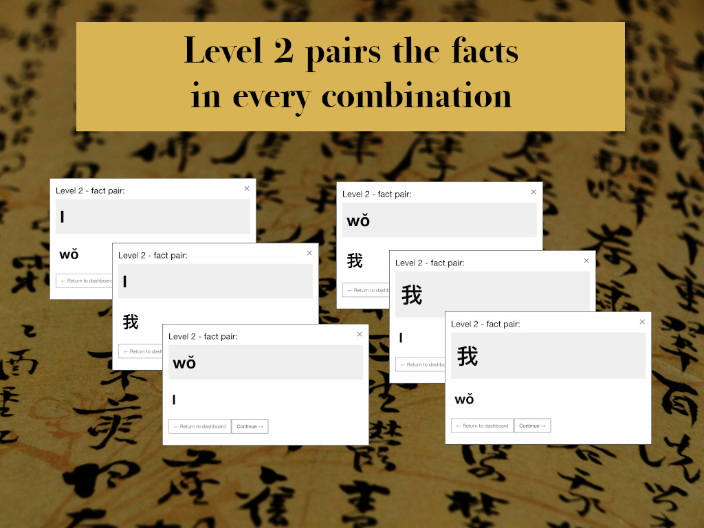 Level 2 pairs the facts in every combination